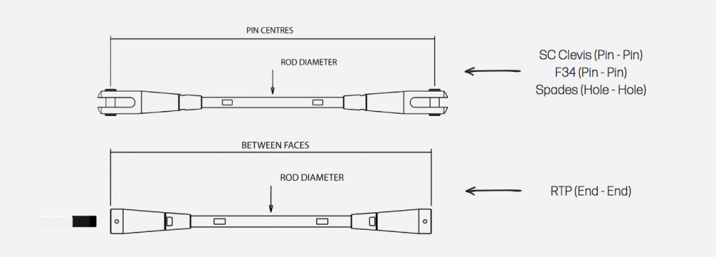 Choose your tie rod system length
