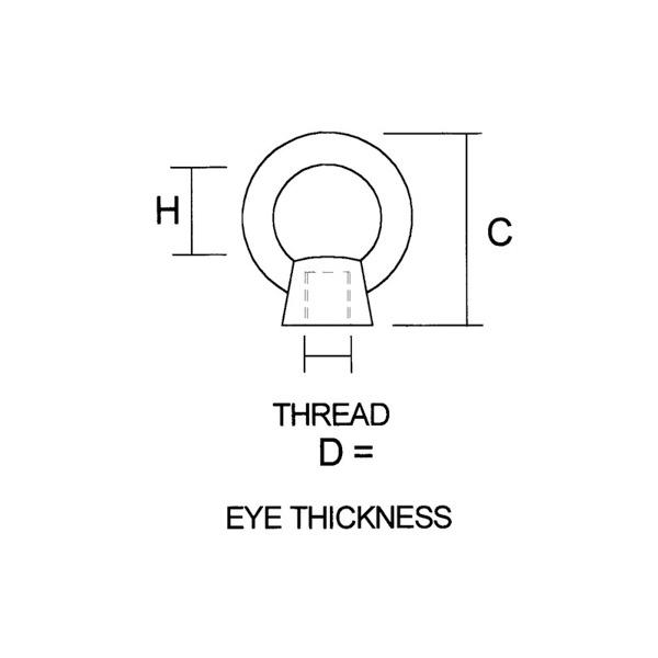 Eye Nut Dimensions